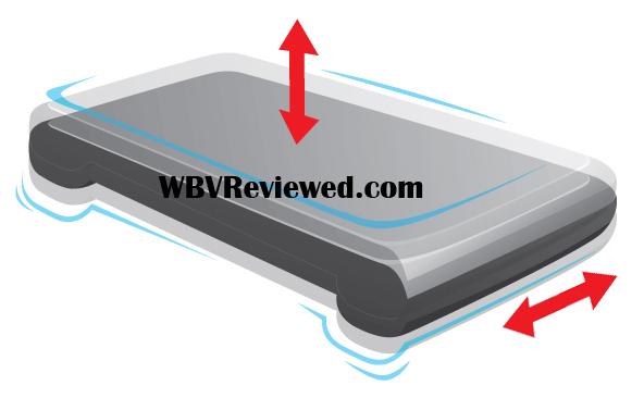 Compare dual wbv vibration machines oscillation for Gforce professional dual motor whole body vibration machine